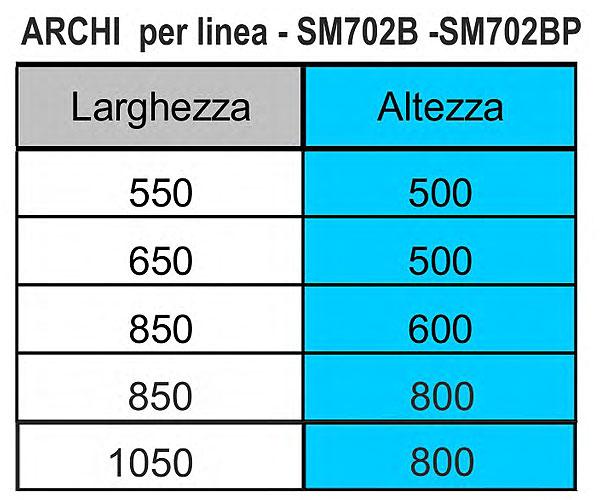 Archi-SM702B-SM702BP.jpg