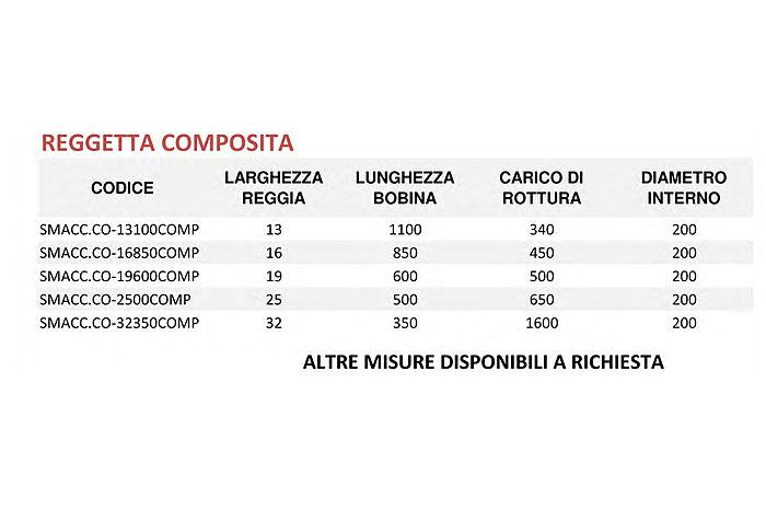 Reggetta-Composita-Dati.jpg