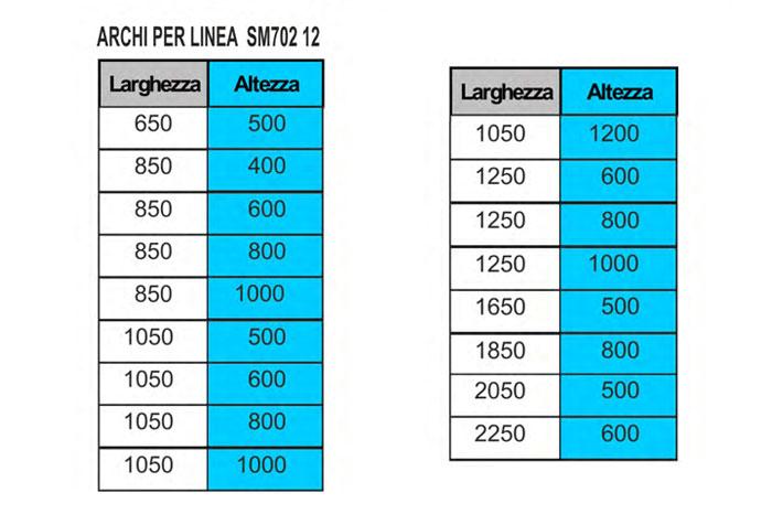 Archi-per-Linea-SM702-12.jpg